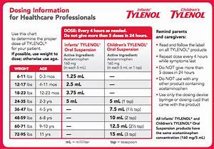 Infant Tylenol Dosing Chart By Weight Amulette