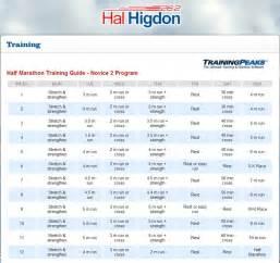 Hal Higdon Half Marathon Training Schedule