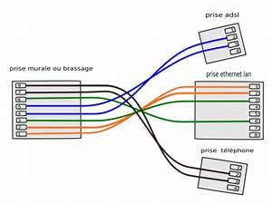 Schema Cablage Rj45 Ethernet : r solu utiliser une seul paire dans le cable rj45 entre ~ Melissatoandfro.com Idées de Décoration