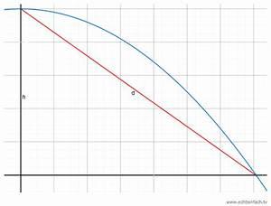 Fallhöhe Berechnen : tiefe berechnen von freiem fall wie tief ist die schlucht mathelounge ~ Themetempest.com Abrechnung