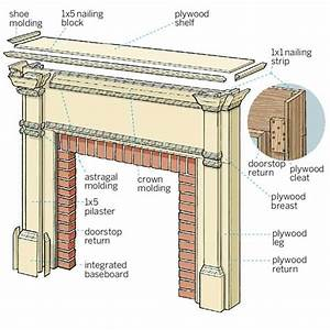 32 Parts Of A Fireplace Diagram