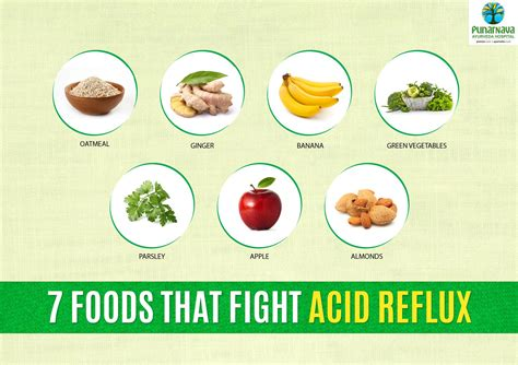 Good Meals For Acid Reflux Best Edible Oil For Heart