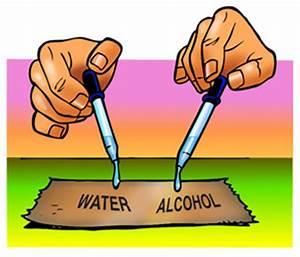 Water is a Polar Molecule | Chapter 5: The Water Molecule ...