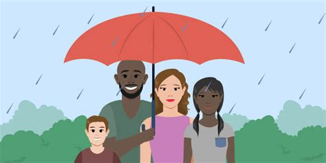 An umbrella insurance policy acts sort of like a safety net that picks up loss not covered by existing insurance policies. Everything You Need to Know About Progressive® Insurance ...
