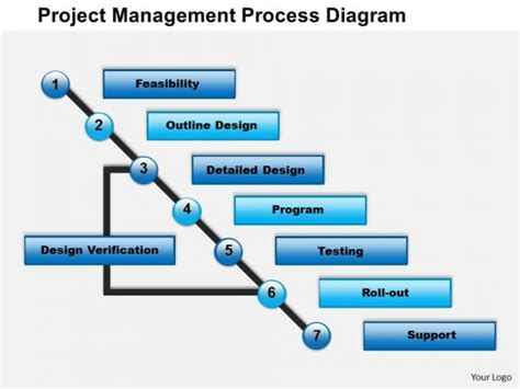 Project Plan Excel Template Free Excel Project Management Powerpoint Templates