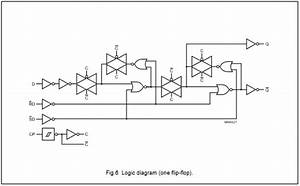 How To Find Real Circuit Diagrams Used By Computer