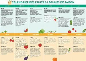 Calendrier Fruits Et Légumes De Saison : produits de saison vc82 jornalagora ~ Nature-et-papiers.com Idées de Décoration