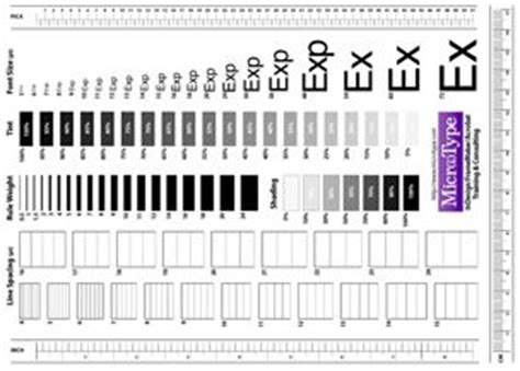 typography ruler 28 images five punny typography rules inbound mantra back to basics rules