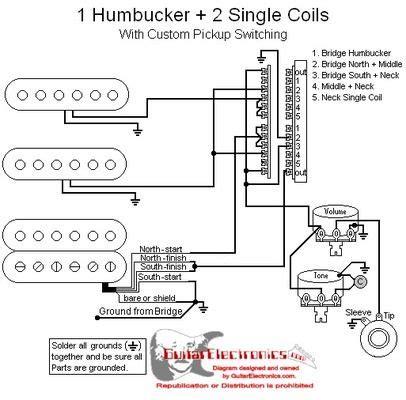 Humbucker Single Coils Way Switch Volume Tone