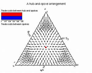 the effects of a hub and spoke trade agreement With diagramhubspoke
