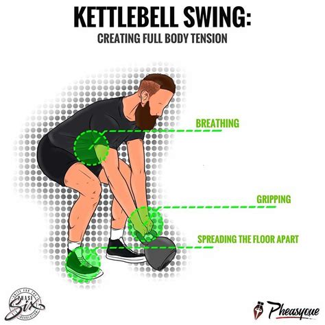kettlebell gymguider swing body muscles russian