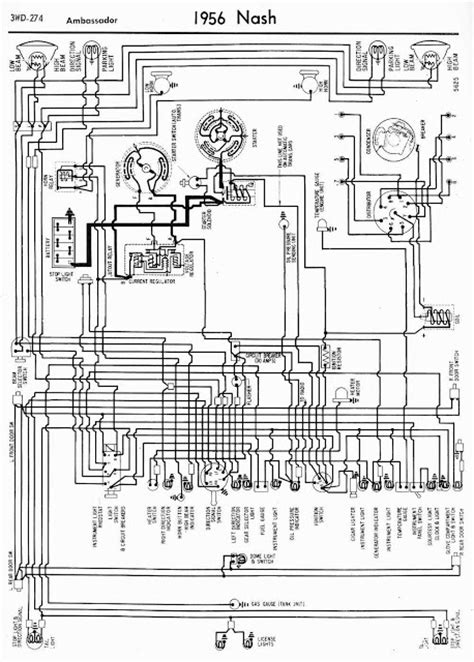 Wiring Diagrams Diagram Nash Ambassador