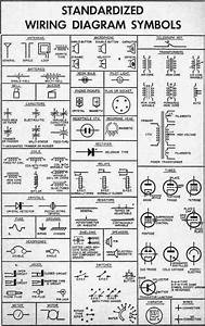 Marine Emergency Jumper Switch Wiring Diagram