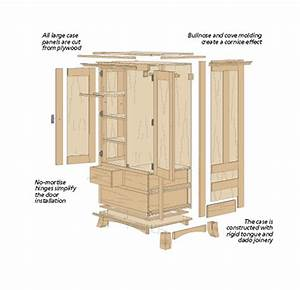 Diy Wardrobe Plans Pdf - Diy (Do It Your Self)