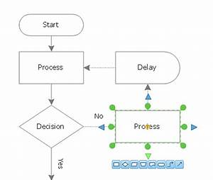 Software For Flowchart Diagrams