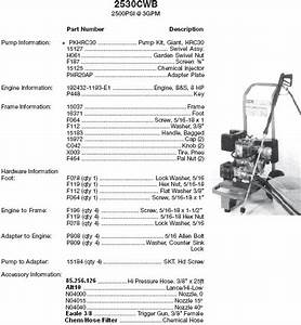 Excell Pressure Washer Pumps