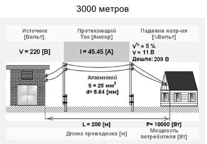 гидростанция Купить. БУ и новое в России на Avito