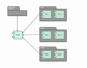 Component Diagram For Hospital Management System  Uml