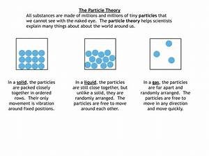 Drawing Particle Diagrams Worksheet By Alexpce
