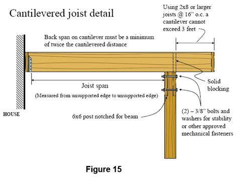 deck joist cantilever deck design  ideas