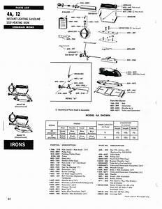 Coleman 4a Iron Generator