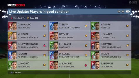 Pes 2016 Live Roster Update Adds 2,865 Transfers & 1,789