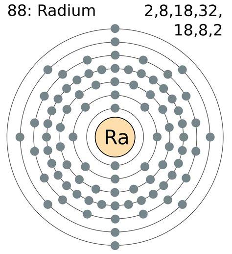 Diagram Of Radium file electron shell 088 radium png wikimedia commons