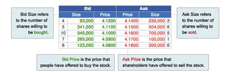 how to read stock col financial philippines