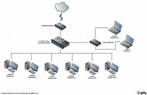 Cascaded Home Network Switch Wiring