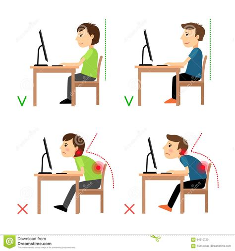 correct ergonomic monitor position driverlayer search engine