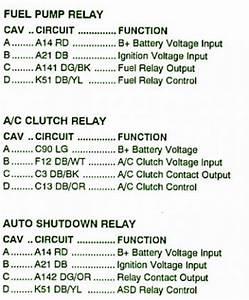 1991 Jeep Cherokee Fuse Box Diagram : 1991 jeep cherokee 4 liter fuse box diagram circuit ~ A.2002-acura-tl-radio.info Haus und Dekorationen
