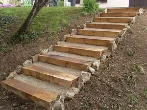 17 meilleures idees a propos de escalier de jardin sur With escalier terrasse exterieur jardin