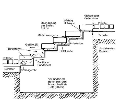 treppe bauen anleitung ausentreppe holz selber bauen bvrao