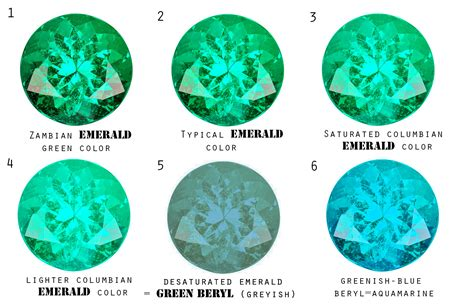 what color is emerald what is difference between emerald and green beryl