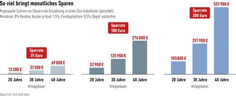 Wie Viel Pro Monat Sparen by Wie Kann In Deutschland Viel Geld Verdienen Mit 14