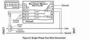 Wattnode 3 Phase Power Meter