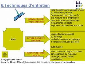 Lavage Auto 24 24 : 1 classification des locaux par zone 3 choix des mat riels d entretien ppt video online ~ Medecine-chirurgie-esthetiques.com Avis de Voitures