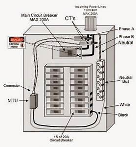 House Fuse Box Wiring Diagram 220 : home fuse box diagram ~ A.2002-acura-tl-radio.info Haus und Dekorationen