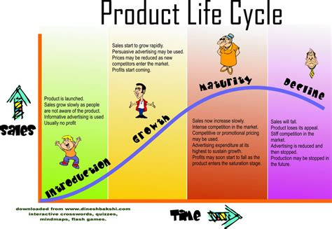 life without principle summary