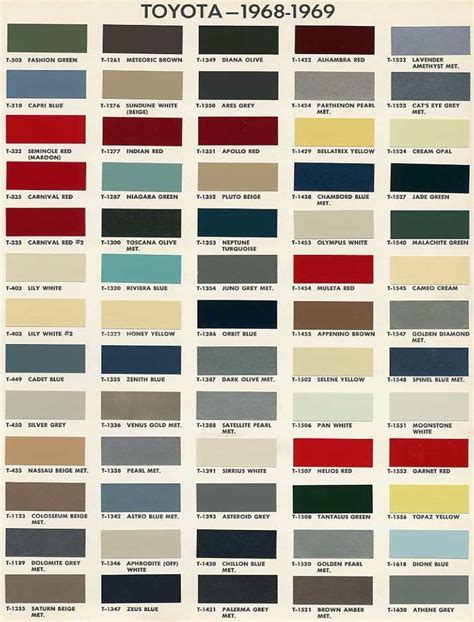 cruiser color codes toyotaclassiccars toyota classic