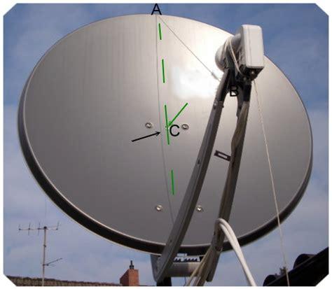 ausrichtung satellitenschüssel astra methode zur selbstausrichtung der satellitensch 252 ssel