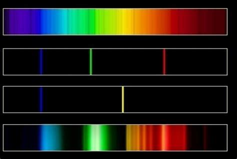 incandescent light spectrum here we the spectra of