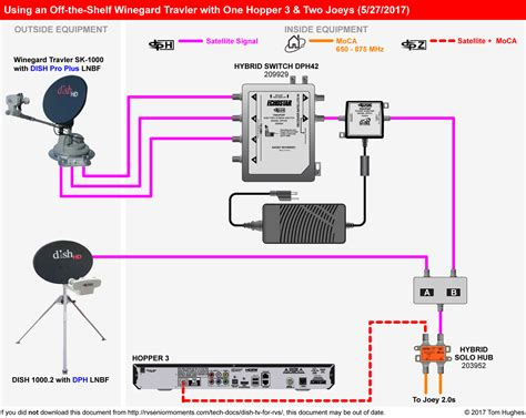 Hybrid Dish Network Wiring Diagram by Dish Pro Hybrid Switch Dph42 Now Available Dbstalk