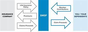 Smsf Life Insurance