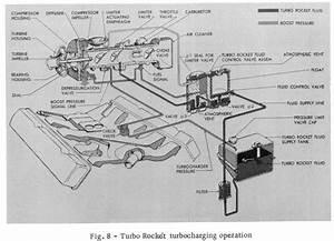 Gm U0026 39 S Oem Preturbo Methanol Injection System - Rx7club Com