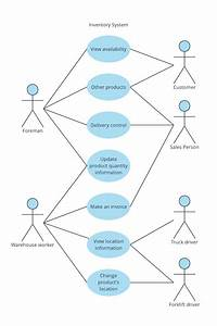 Ebook Management System Uml Diagrams  Casaruraldavina Com