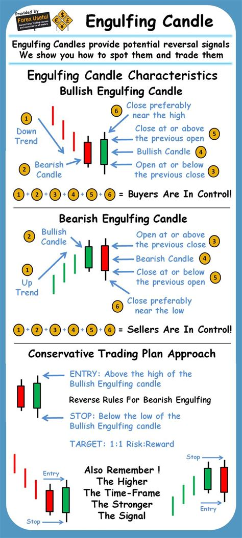 forex trading platform open source open source technical analysis scalping software for forex