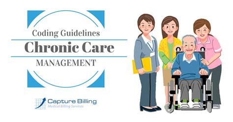 chronic care management coding guidelines