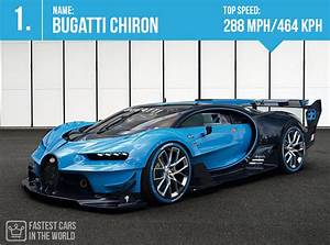 Fastest Cars In The World 2017 Top Speed