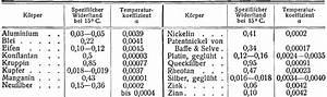 Widerstand Eines Leiters Berechnen : widerstand 2 ~ Themetempest.com Abrechnung
